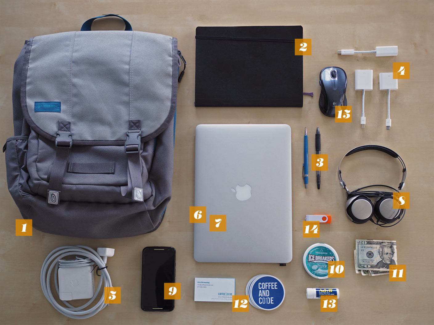 Things you might not think to bring with you, like adapters, cash, mints and swag.